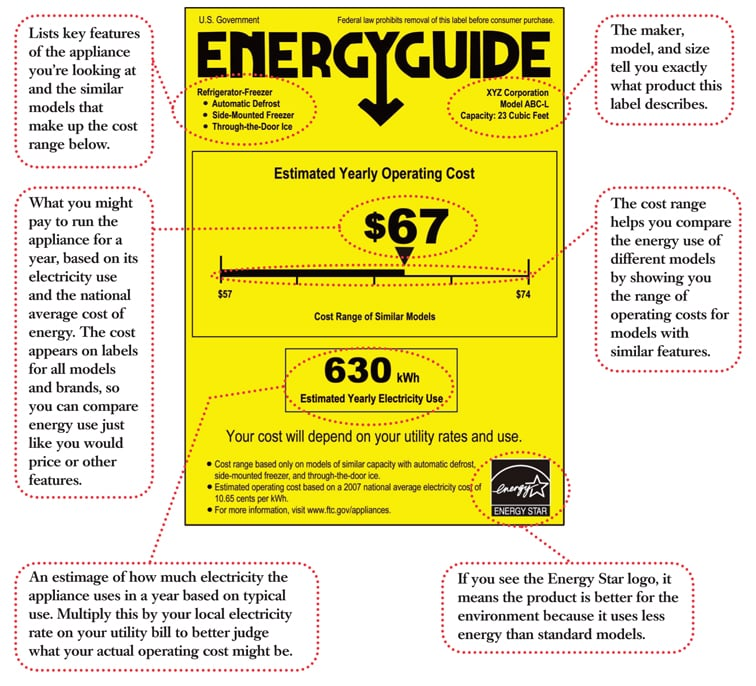 EnergyGuidew-descriptions