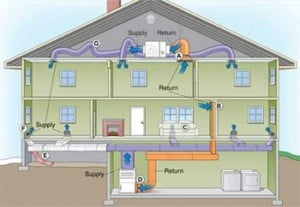 heating-system